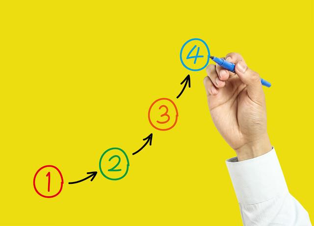 营业执照办理流程与丢失补办流程