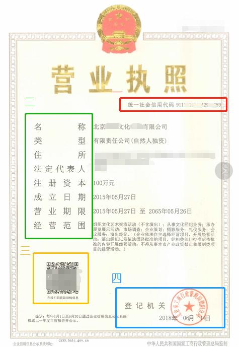 工商注册:营业执照中的那些关键信息?